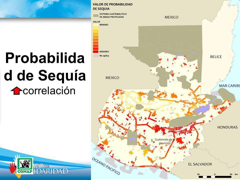Probabilidad de Sequía correlación