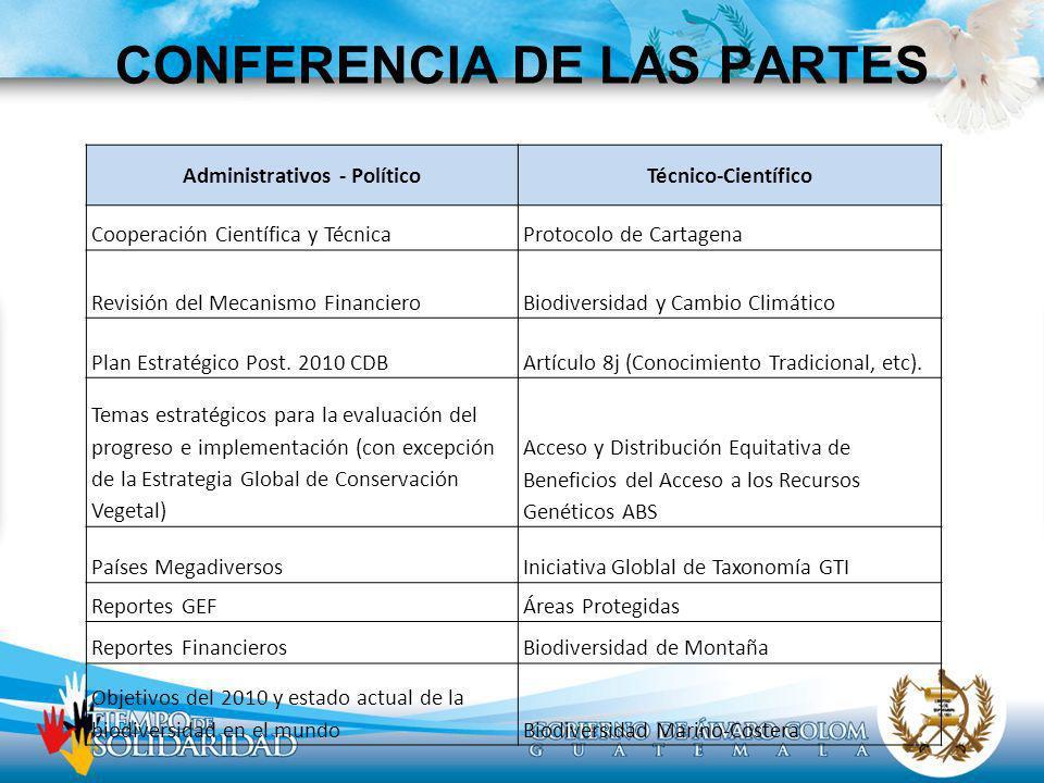 CONFERENCIA DE LAS PARTES