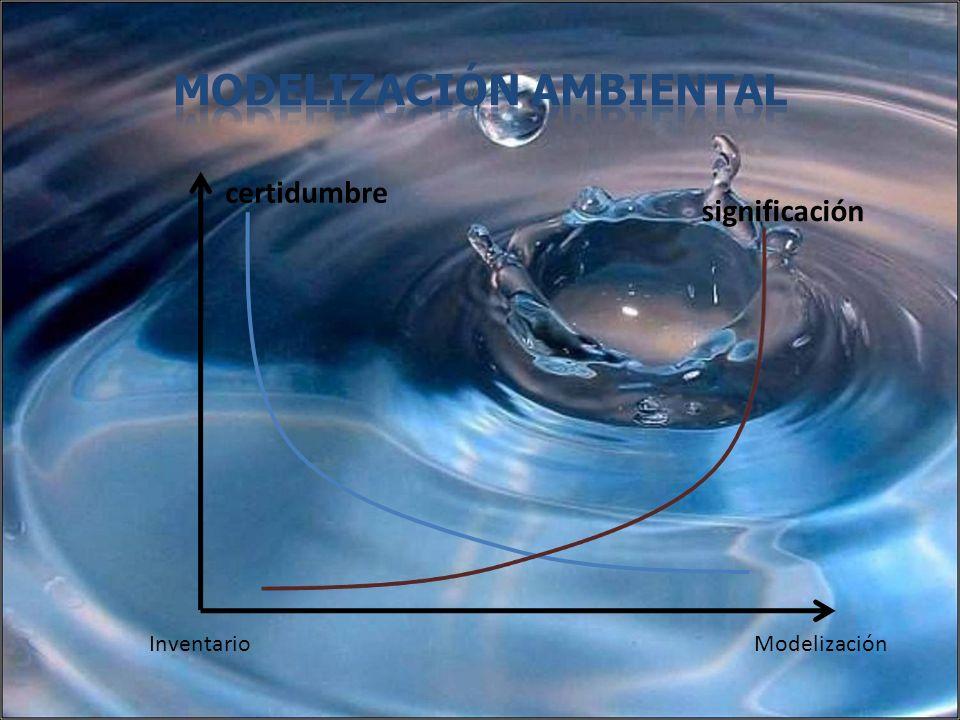 Modelización ambiental