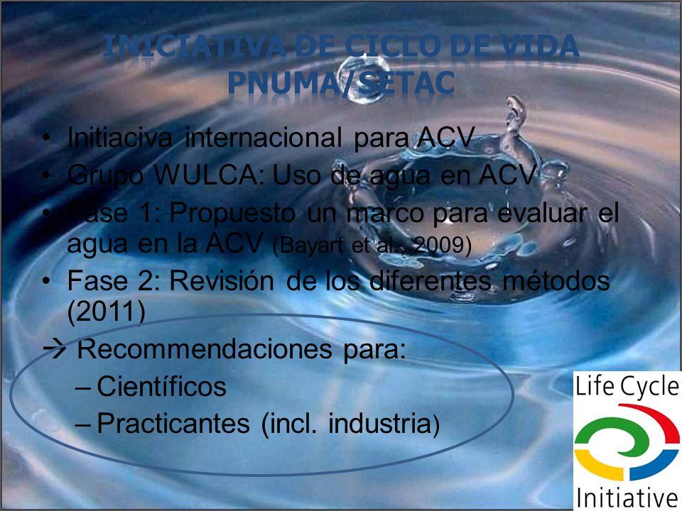 Iniciativa de ciclo de vida PNUMA/SETAC