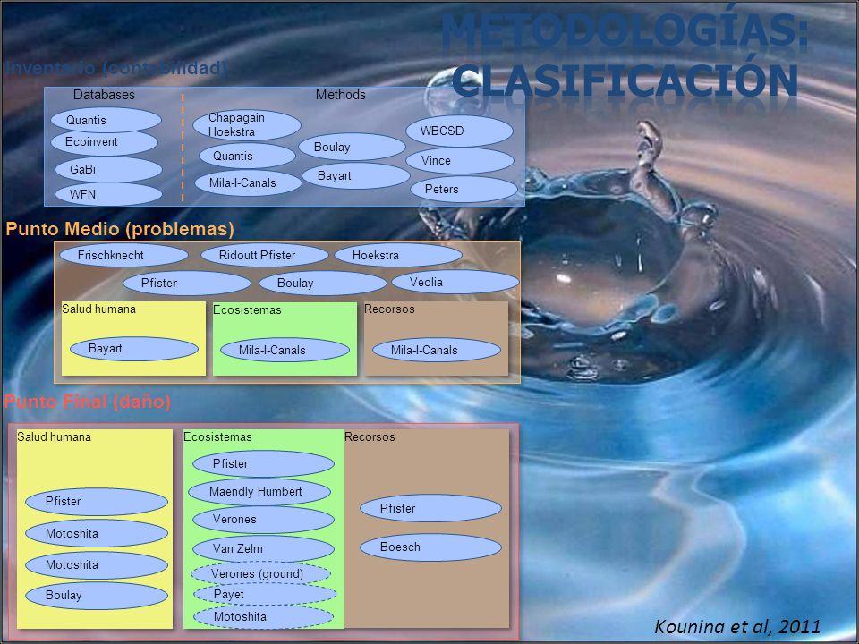 MetodologÍas: clasificaciÓn
