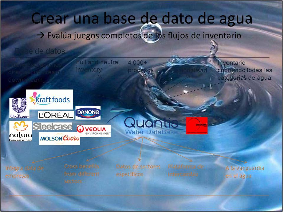 Crear una base de dato de agua