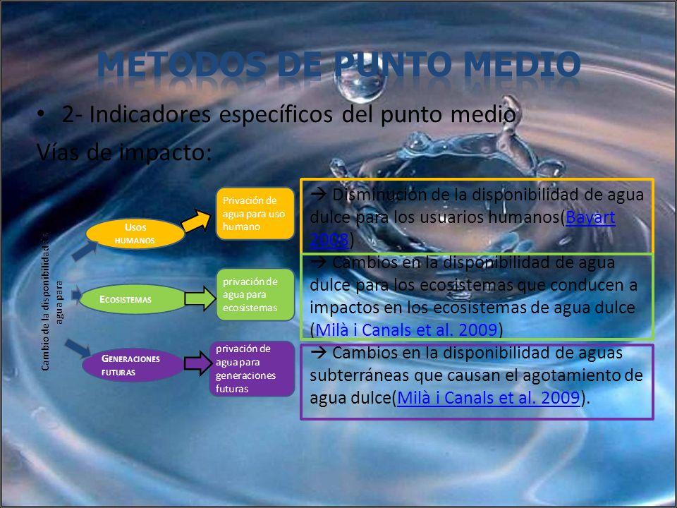 Metodos de punto medio 2- Indicadores específicos del punto medio