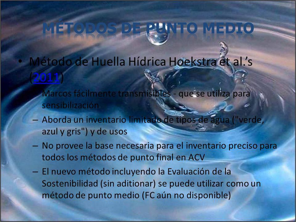 Métodos de punto medio Método de Huella Hídrica Hoekstra et al.'s (2011) Marcos fácilmente transmisibles - que se utiliza para sensibilización.