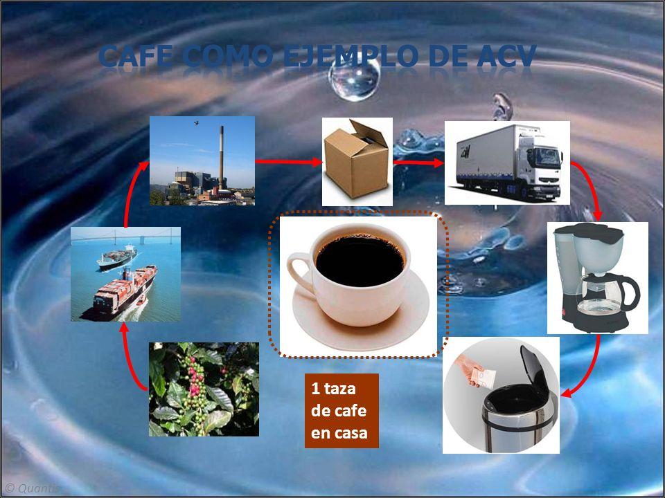 Cafe como ejemplo de ACV