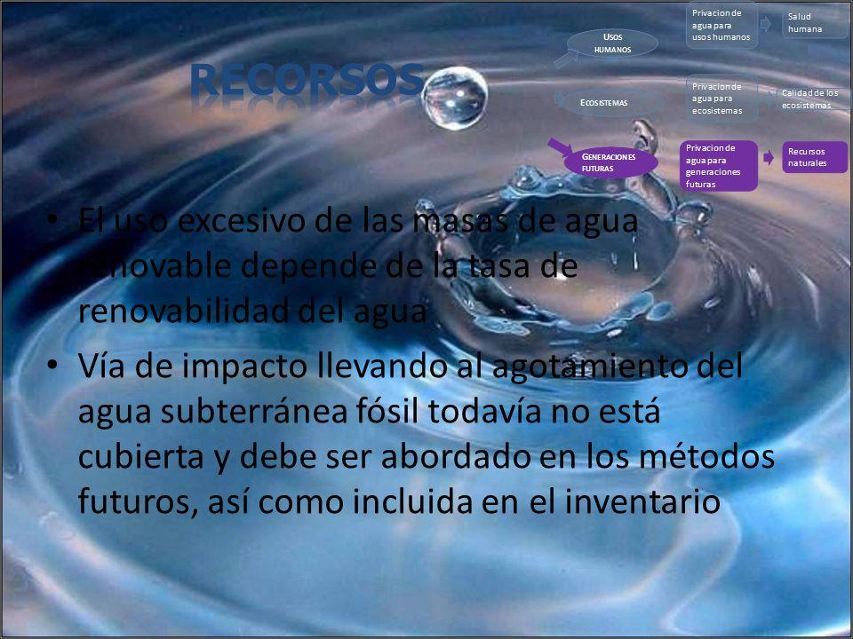 Recorsos El uso excesivo de las masas de agua renovable depende de la tasa de renovabilidad del agua.