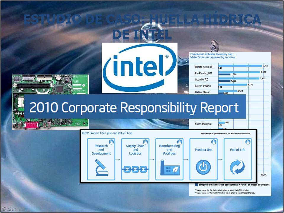 Estudio de caso: Huella hídrica de Intel