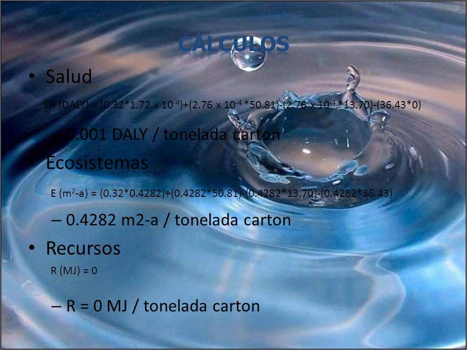 CÁlculos Salud Ecosistemas Recursos 0.001 DALY / tonelada carton