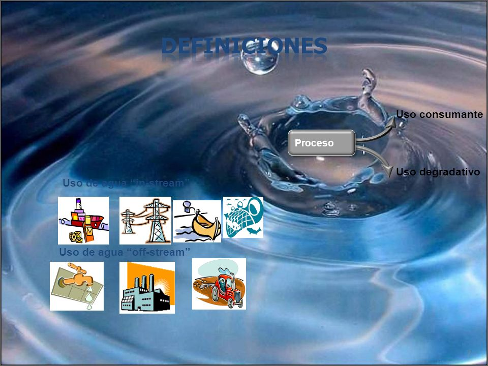 Definiciones Uso consumante Uso degradativo Uso de agua in-stream