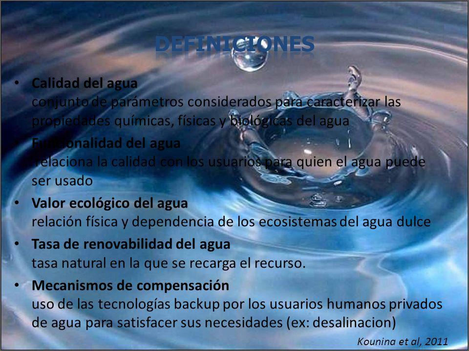 Definiciones Calidad del agua conjunto de parámetros considerados para caracterizar las propiedades químicas, físicas y biológicas del agua.