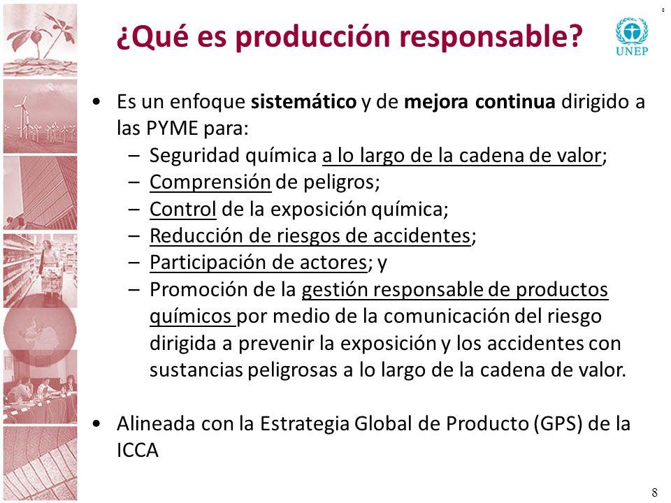 ¿Qué es producción responsable