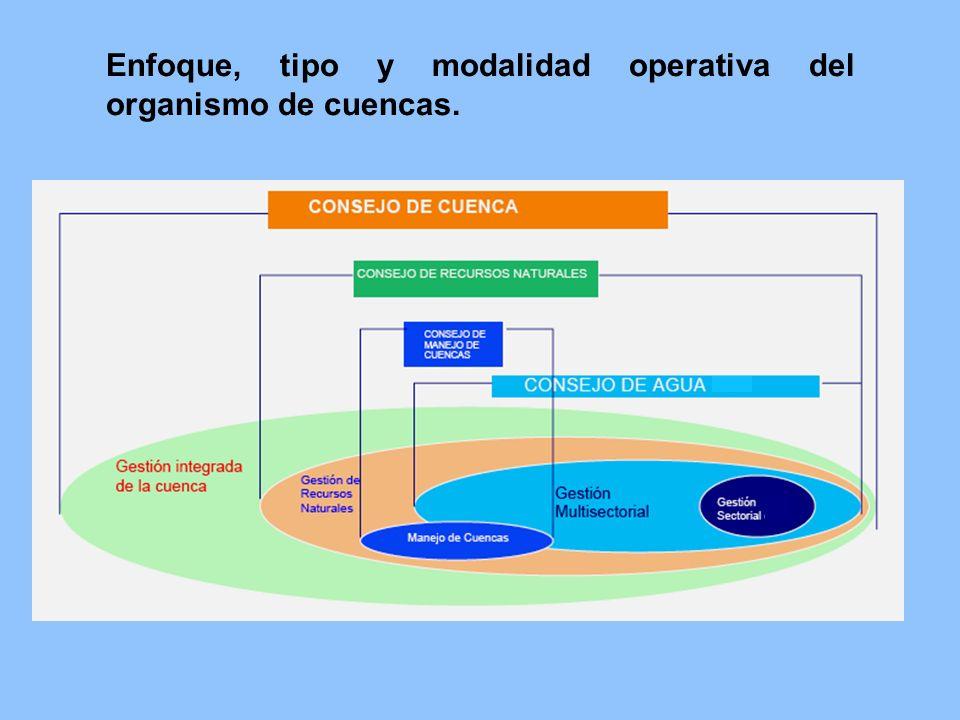 Enfoque, tipo y modalidad operativa del organismo de cuencas.