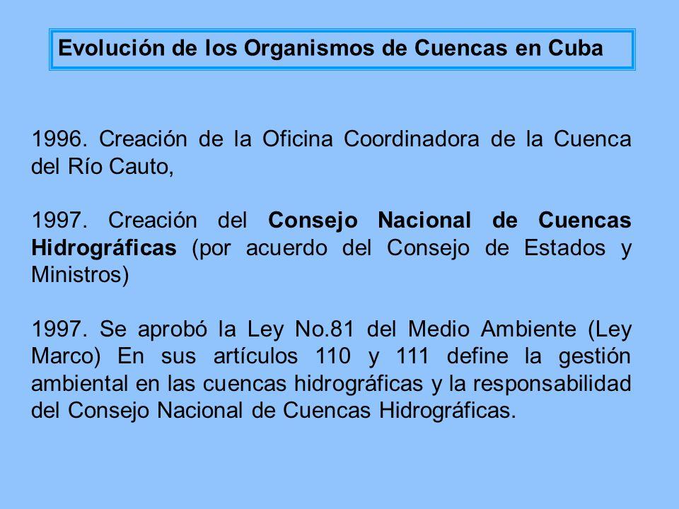 Evolución de los Organismos de Cuencas en Cuba