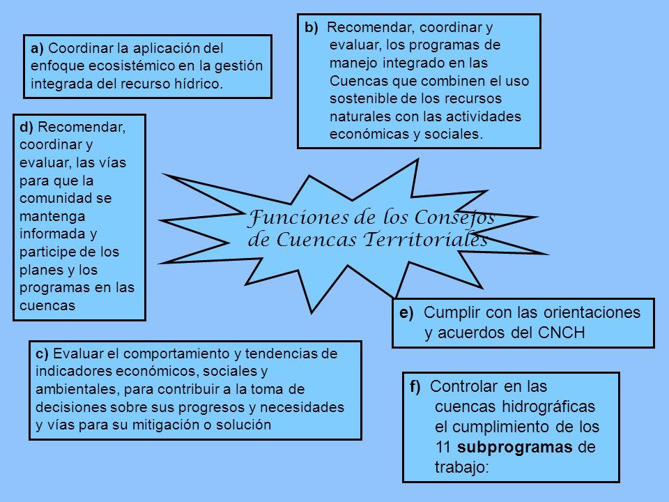 Funciones de los Consejos de Cuencas Territoriales
