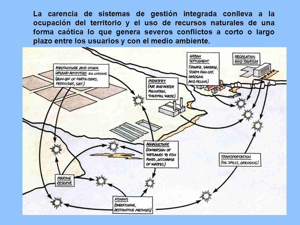 La carencia de sistemas de gestión integrada conlleva a la ocupación del territorio y el uso de recursos naturales de una forma caótica lo que genera severos conflictos a corto o largo plazo entre los usuarios y con el medio ambiente.