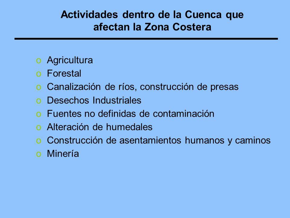 Actividades dentro de la Cuenca que afectan la Zona Costera