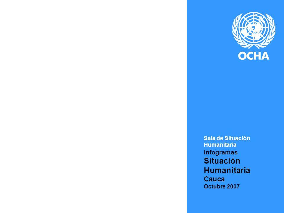 Situación Humanitaria Cauca Infogramas Sala de Situación Humanitaria