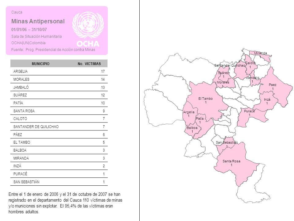 Cauca Minas Antipersonal. 01/01/06 – 31/10/07. Sala de Situación Humanitaria. OCHA|UN|Colombia.