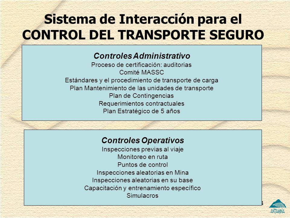 Sistema de Interacción para el CONTROL DEL TRANSPORTE SEGURO