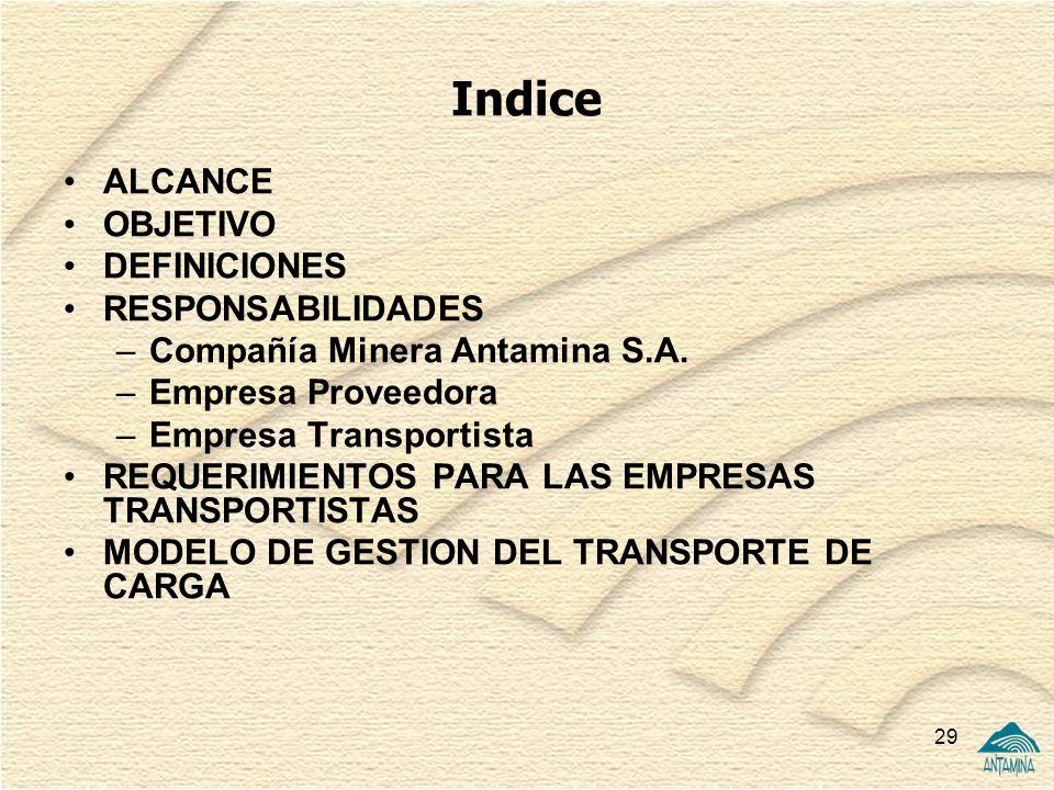 Indice ALCANCE OBJETIVO DEFINICIONES RESPONSABILIDADES