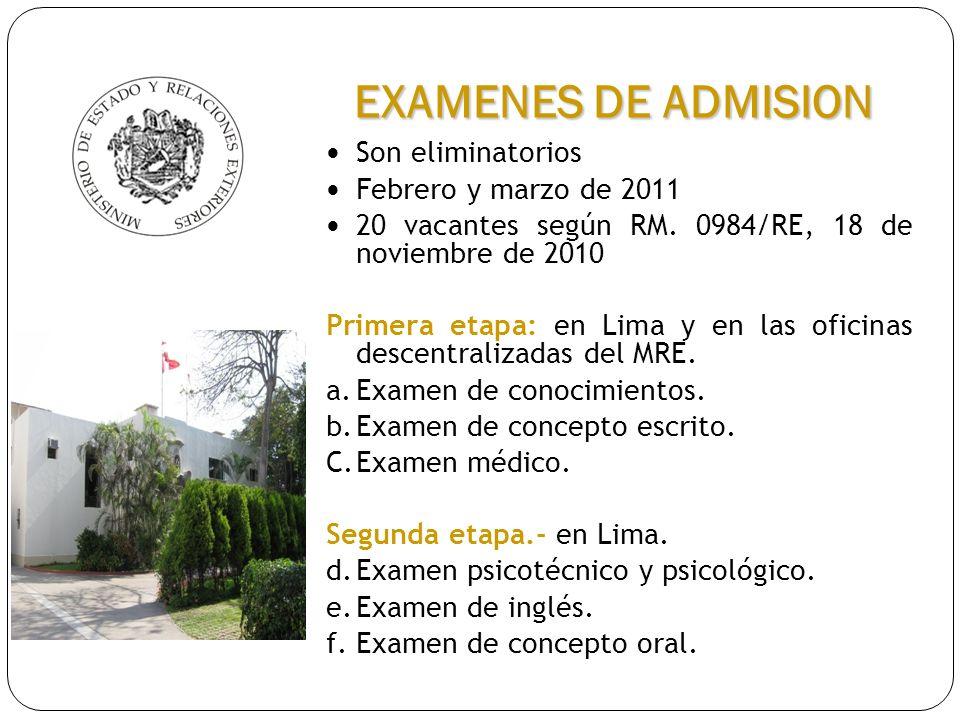 EXAMENES DE ADMISION Son eliminatorios Febrero y marzo de 2011