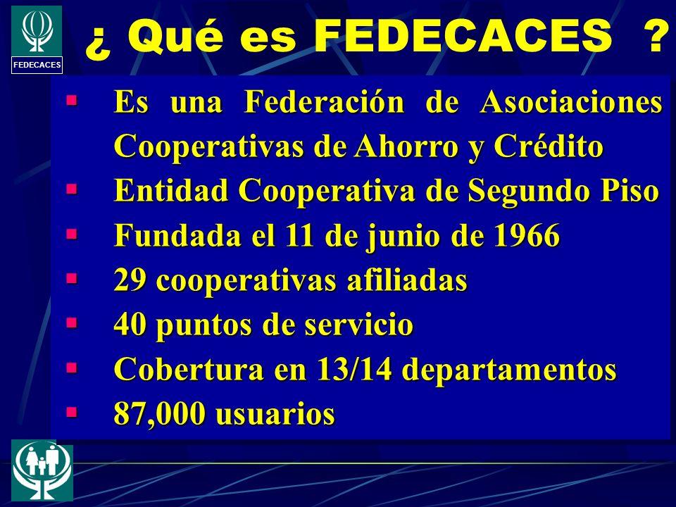¿ Qué es FEDECACES FEDECACES. Es una Federación de Asociaciones Cooperativas de Ahorro y Crédito.