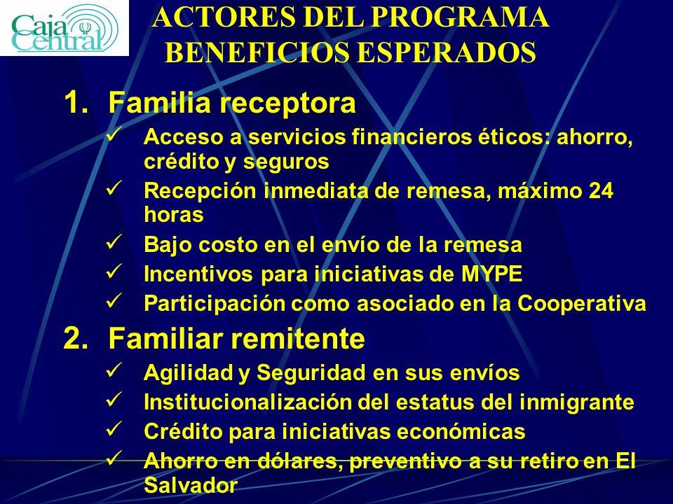 ACTORES DEL PROGRAMA BENEFICIOS ESPERADOS