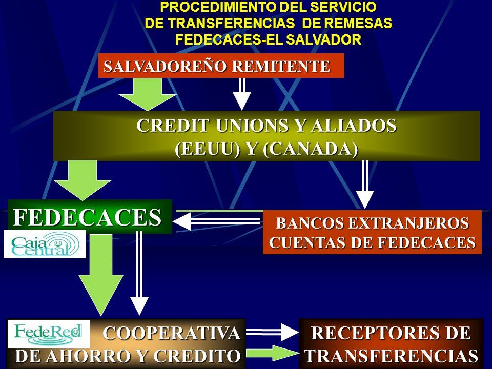 FEDECACES CREDIT UNIONS Y ALIADOS (EEUU) Y (CANADA) COOPERATIVA