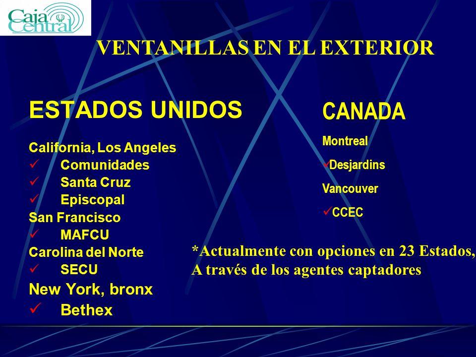 CANADA ESTADOS UNIDOS VENTANILLAS EN EL EXTERIOR New York, bronx