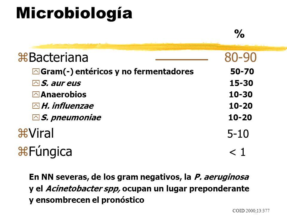 Microbiología % Bacteriana 80-90 Viral 5-10 Fúngica < 1