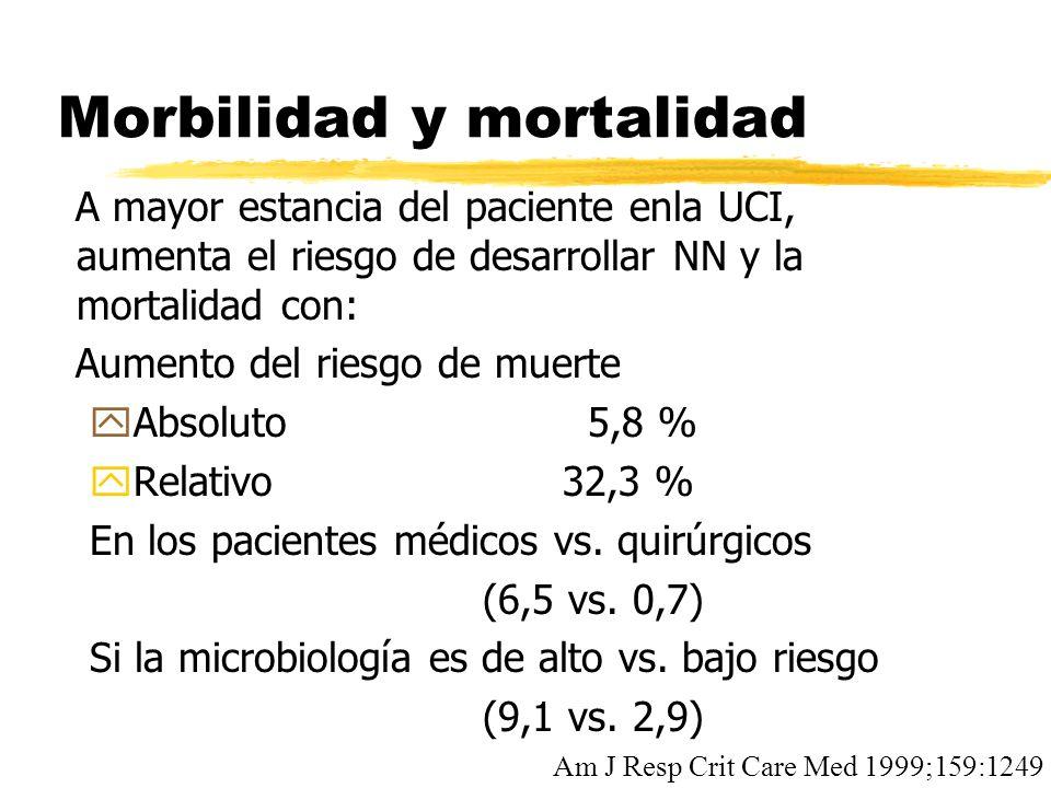 Morbilidad y mortalidad