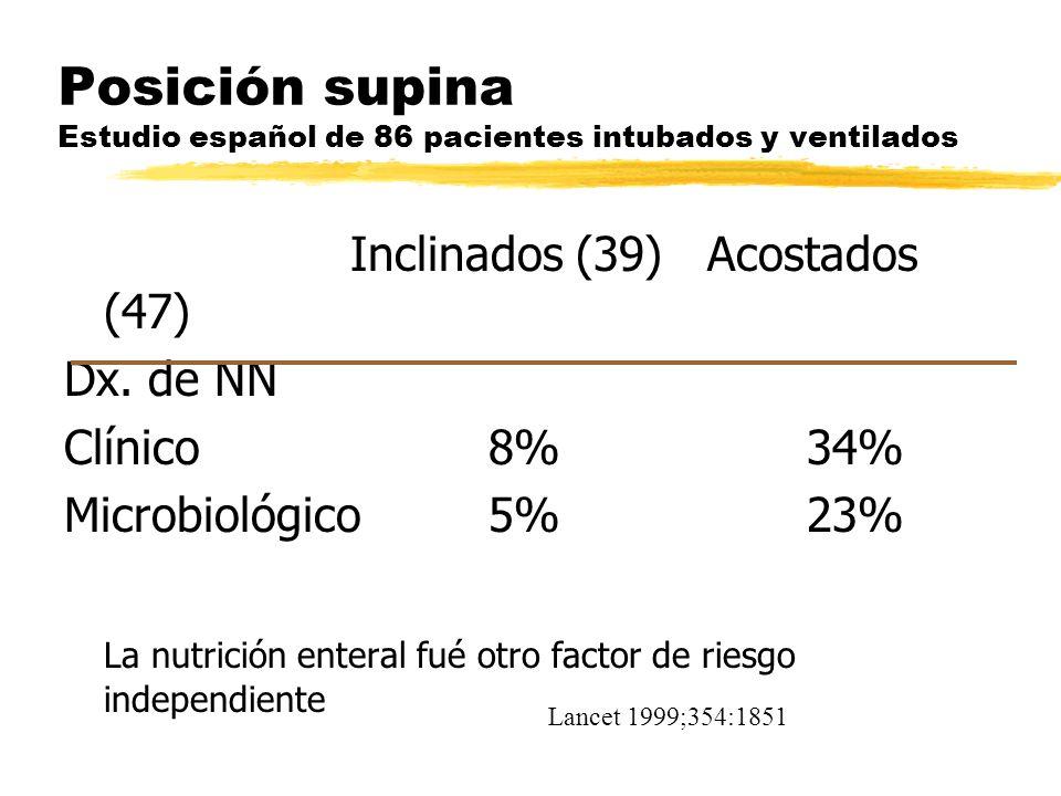 Posición supina Estudio español de 86 pacientes intubados y ventilados