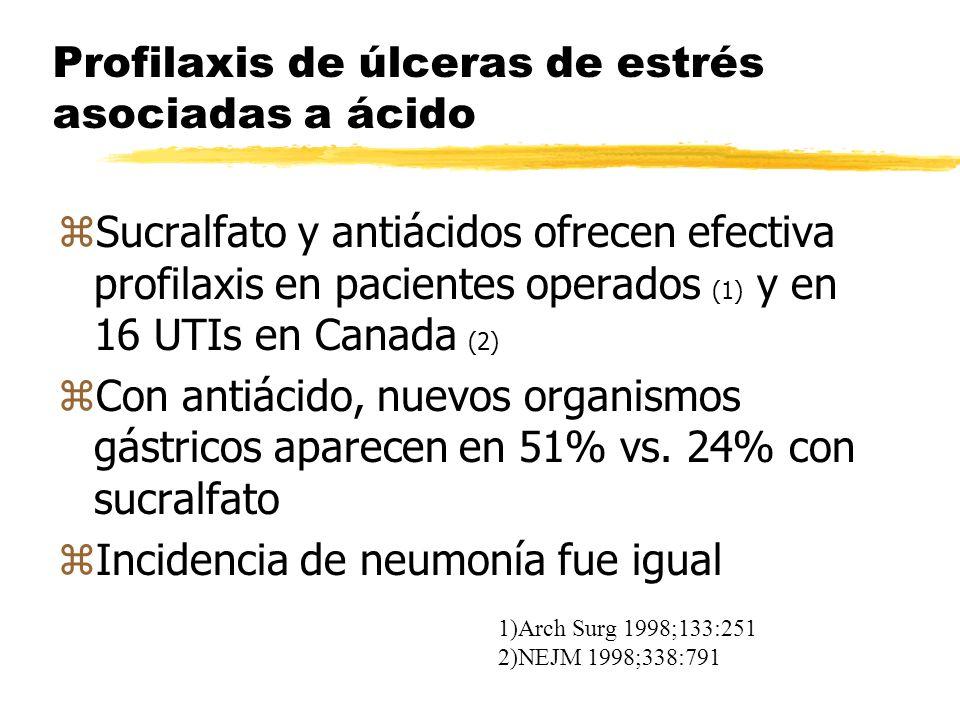 Profilaxis de úlceras de estrés asociadas a ácido