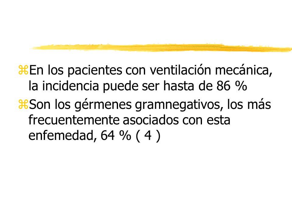 En los pacientes con ventilación mecánica, la incidencia puede ser hasta de 86 %