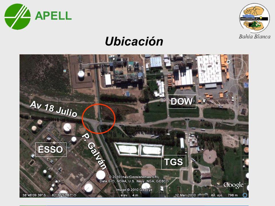 APELL Ubicación Bahía Blanca DOW Av 18 Julio ESSO P. Galván TGS