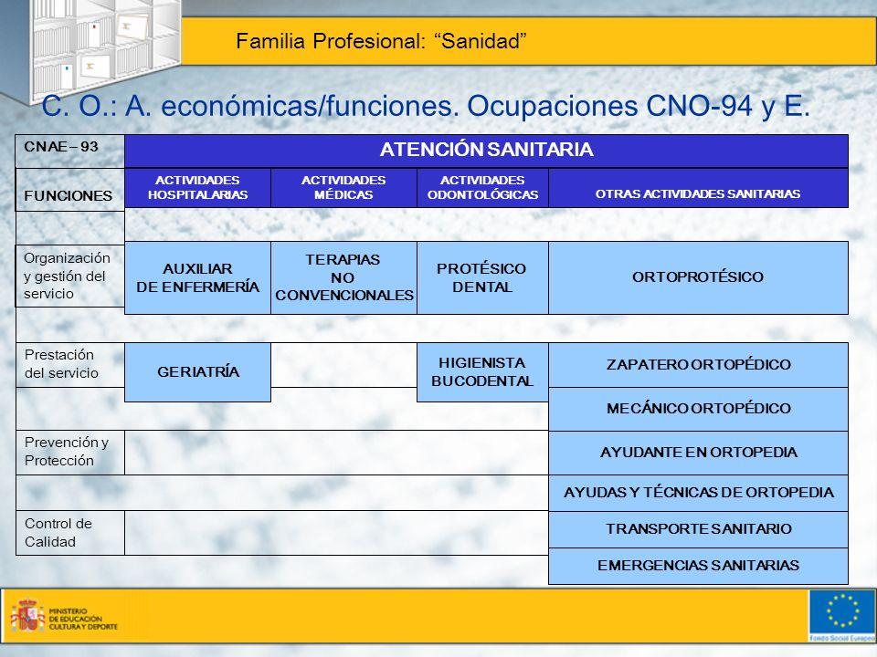 C. O.: A. económicas/funciones. Ocupaciones CNO-94 y E.