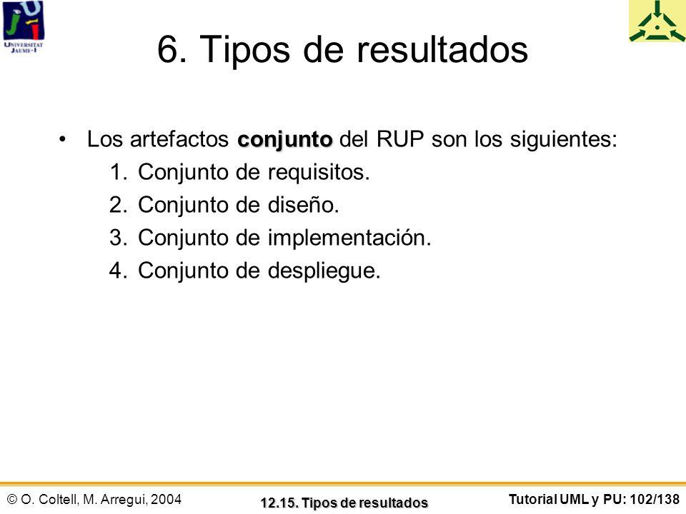 6. Tipos de resultados Los artefactos conjunto del RUP son los siguientes: Conjunto de requisitos.