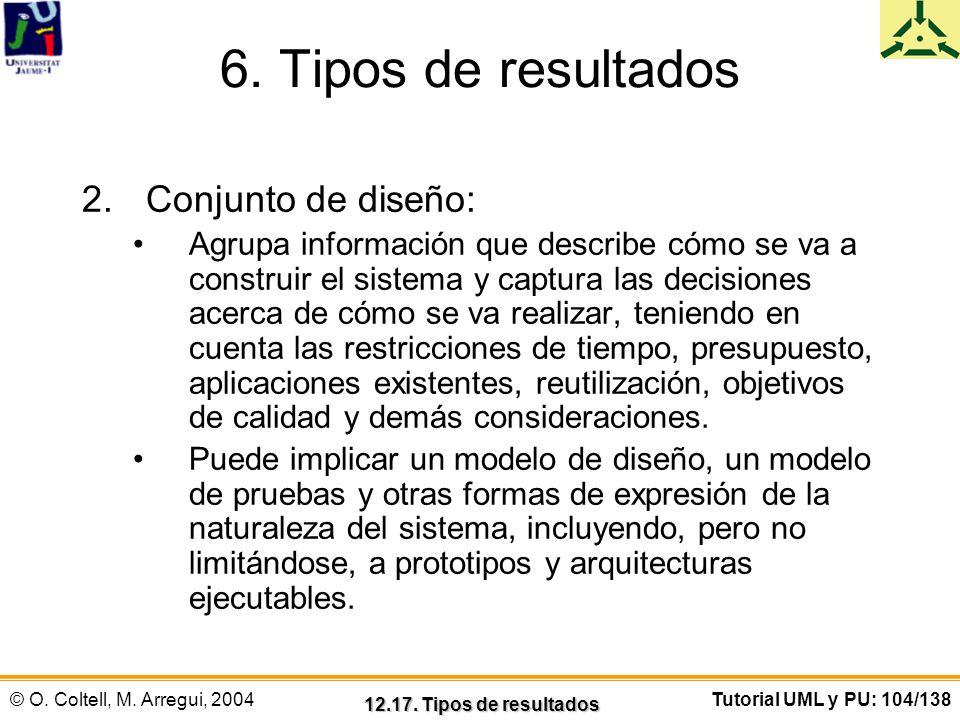 6. Tipos de resultados Conjunto de diseño: