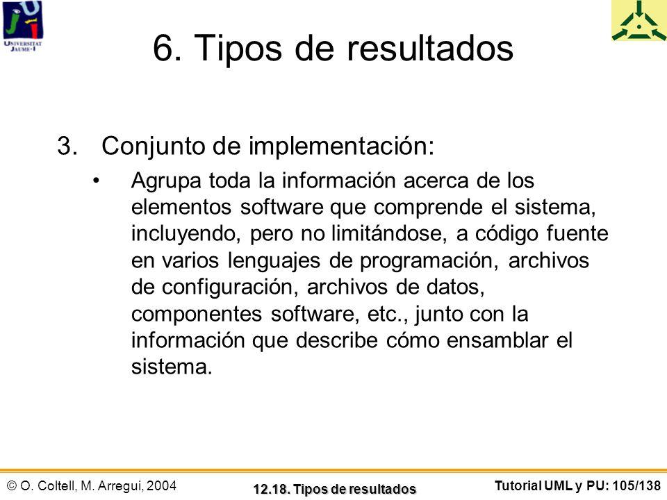 6. Tipos de resultados Conjunto de implementación: