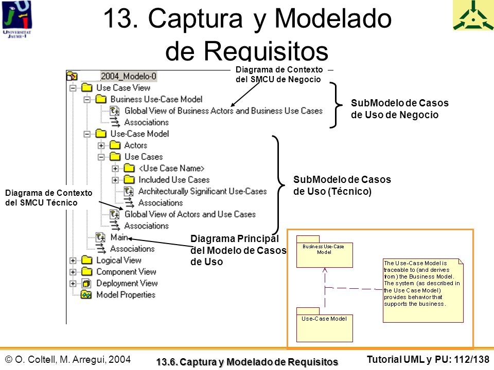 13. Captura y Modelado de Requisitos