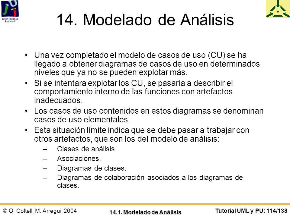 14. Modelado de Análisis