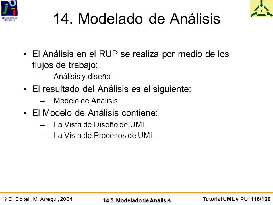 14. Modelado de Análisis El Análisis en el RUP se realiza por medio de los flujos de trabajo: Análisis y diseño.
