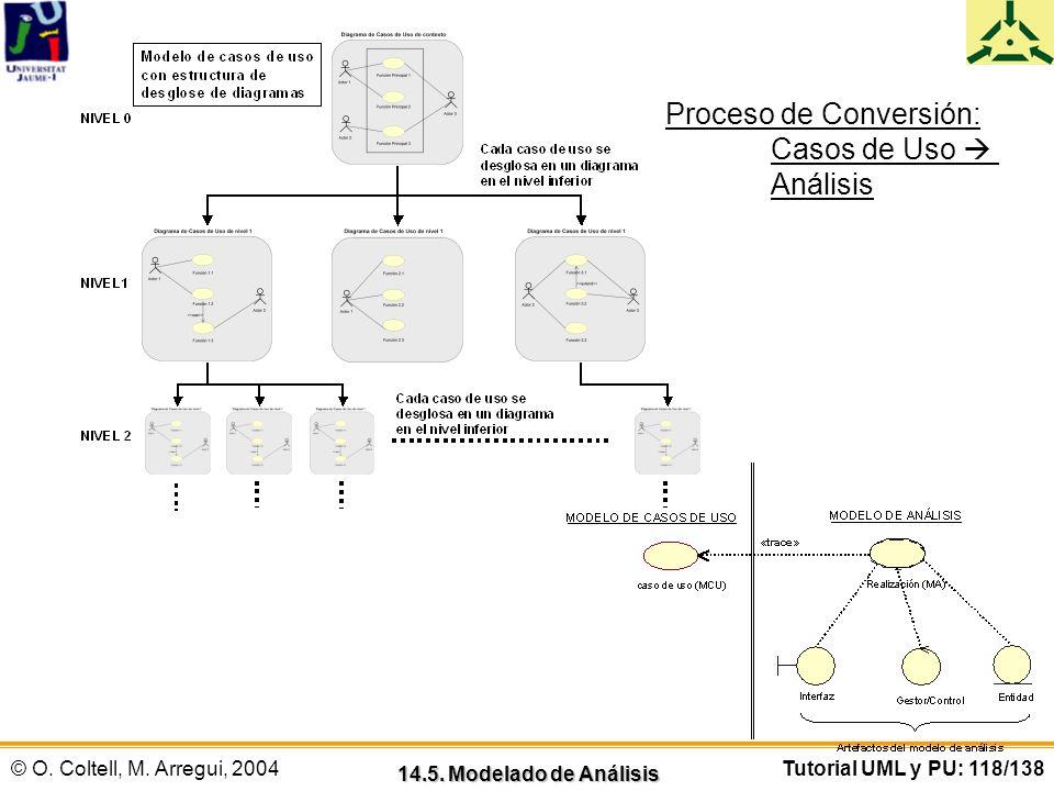 Proceso de Conversión: Casos de Uso  Análisis