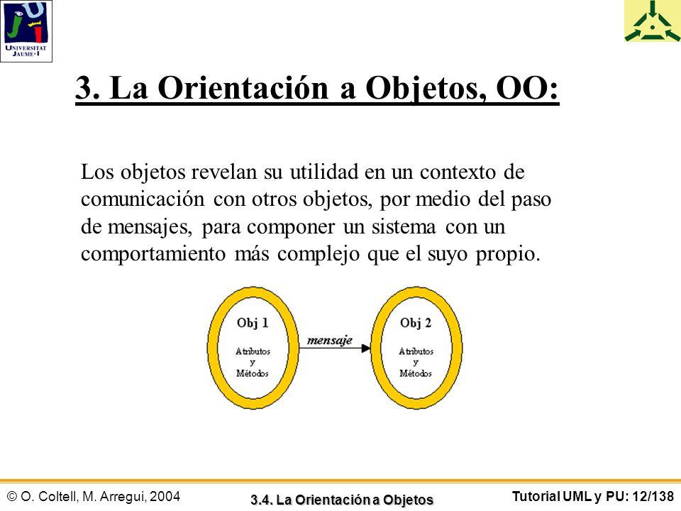 3.4. La Orientación a Objetos