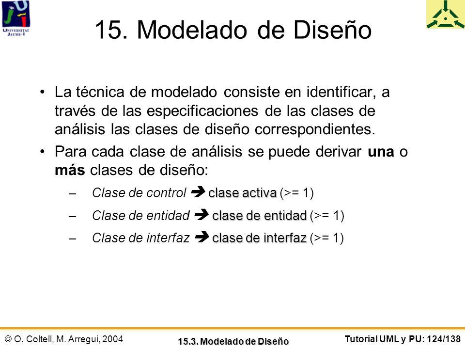 15. Modelado de Diseño