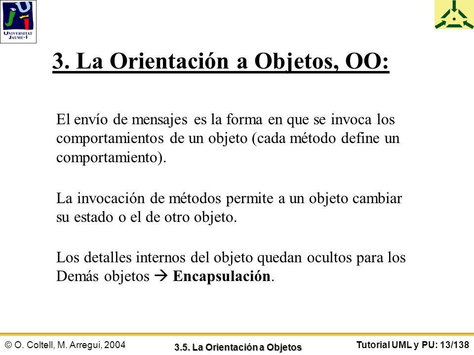 3.5. La Orientación a Objetos