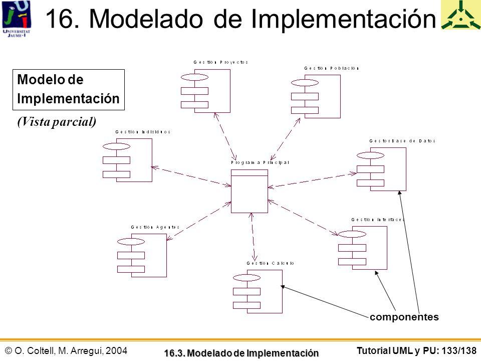 16. Modelado de Implementación