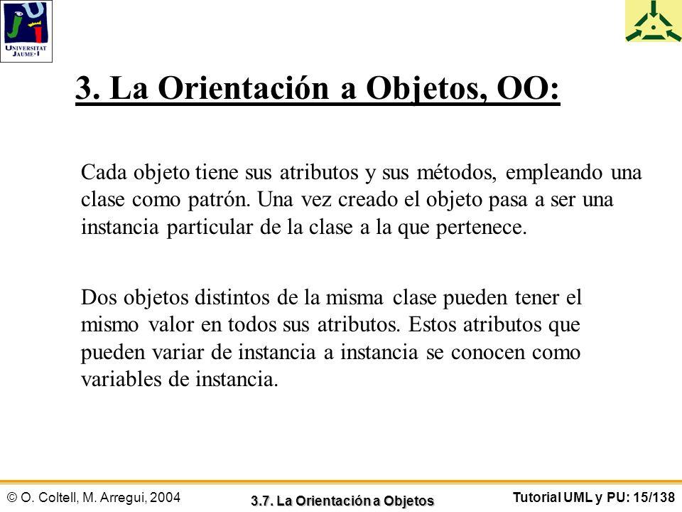 3.7. La Orientación a Objetos