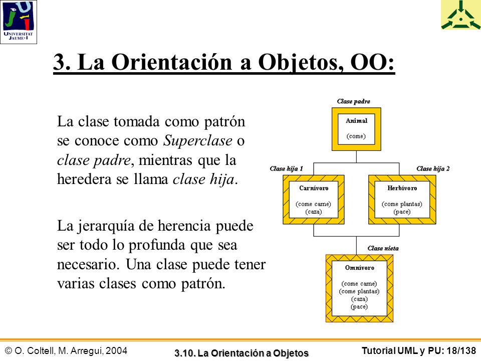 3.10. La Orientación a Objetos