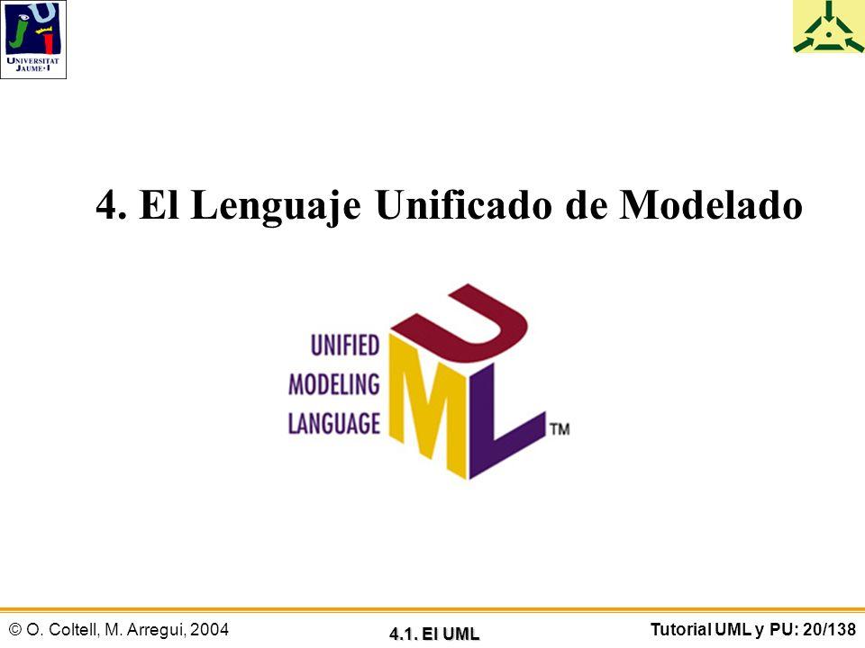 4. El Lenguaje Unificado de Modelado